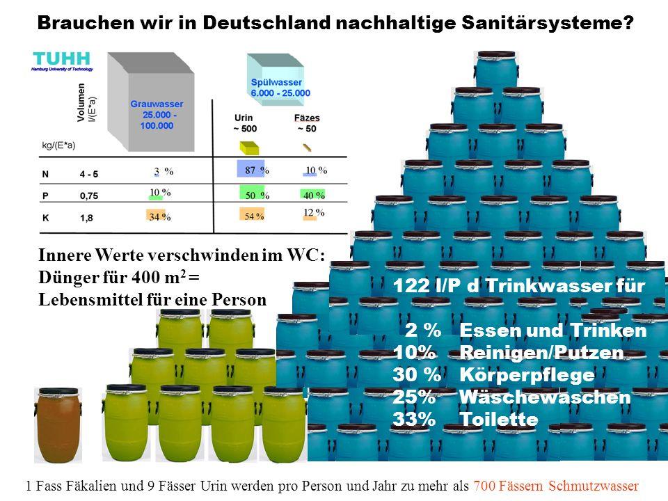 Brauchen wir in Deutschland nachhaltige Sanitärsysteme? 1 Fass Fäkalien und 9 Fässer Urin werden pro Person und Jahr zu mehr als 700 Fässern Schmutzwa