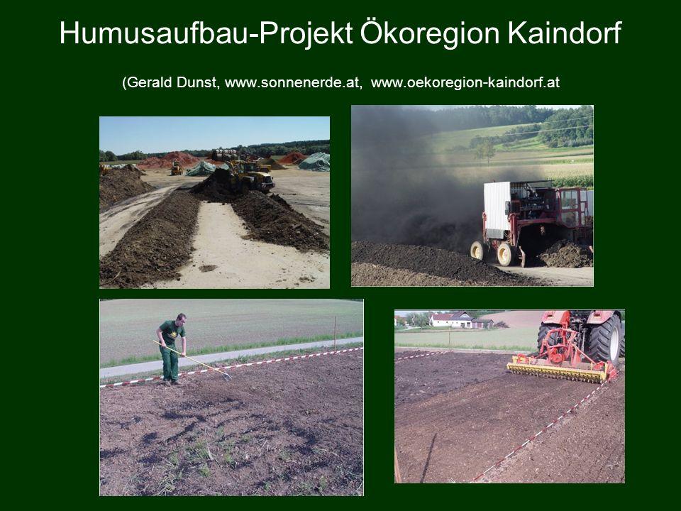 Humusaufbau-Projekt Ökoregion Kaindorf (Gerald Dunst, www.sonnenerde.at, www.oekoregion-kaindorf.at
