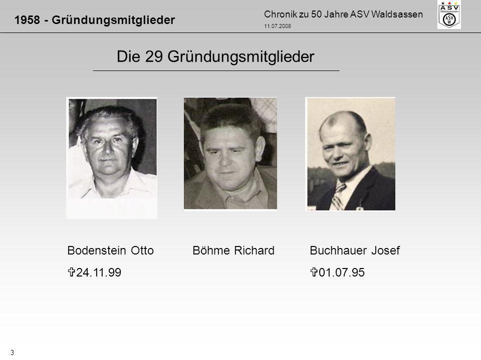 Chronik zu 50 Jahre ASV Waldsassen 11.07.2008 3 Bodenstein Otto 24.11.99 Die 29 Gründungsmitglieder Böhme RichardBuchhauer Josef 01.07.95 1958 - Gründ