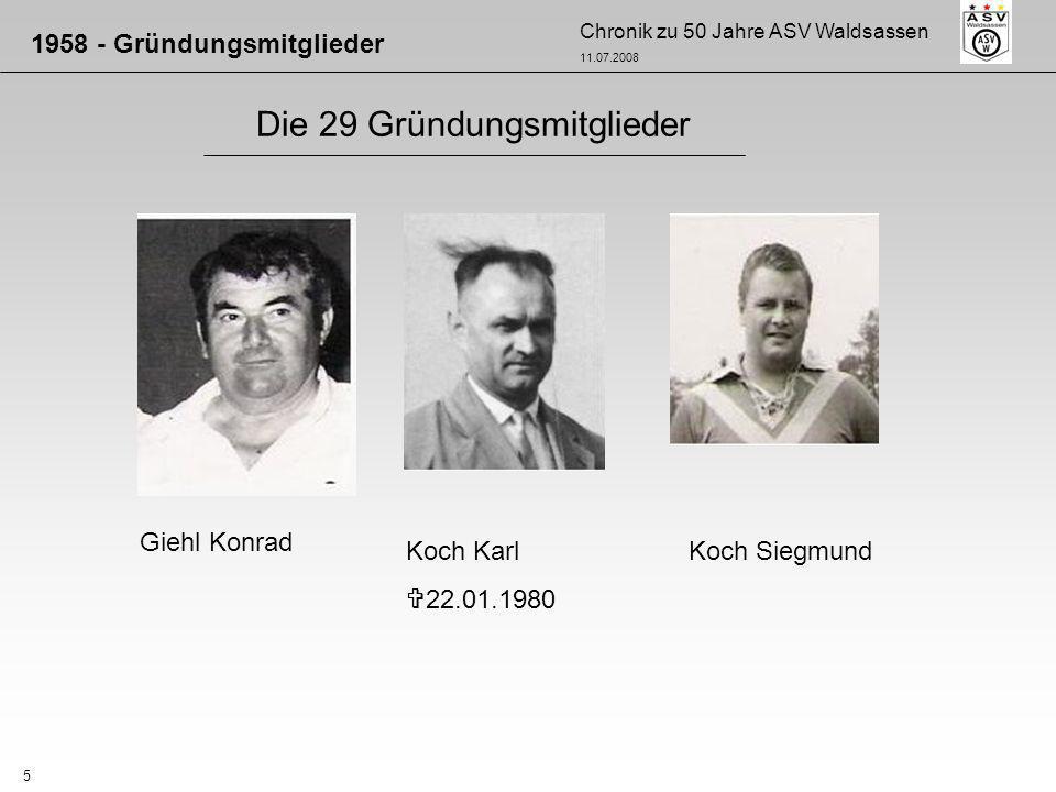 Chronik zu 50 Jahre ASV Waldsassen 11.07.2008 6 Die 29 Gründungsmitglieder 1958 - Gründungsmitglieder Kreiner Franz 13.08.89 Kreuzer Johann 23.08.1985 Meingast Bruno 20.08.1999