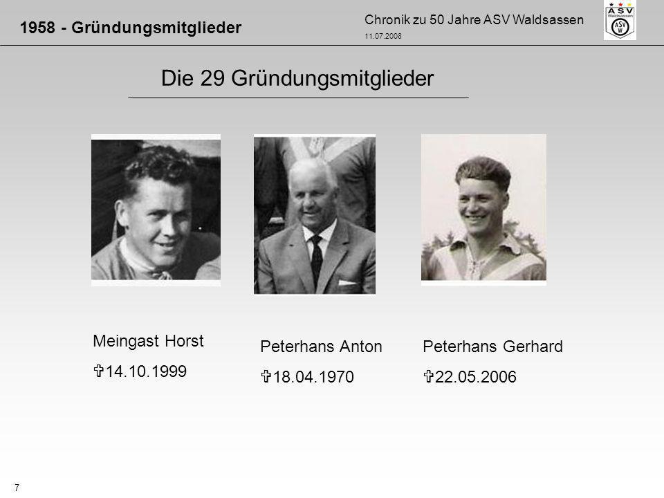 Chronik zu 50 Jahre ASV Waldsassen 11.07.2008 7 Die 29 Gründungsmitglieder 1958 - Gründungsmitglieder Meingast Horst 14.10.1999 Peterhans Anton 18.04.