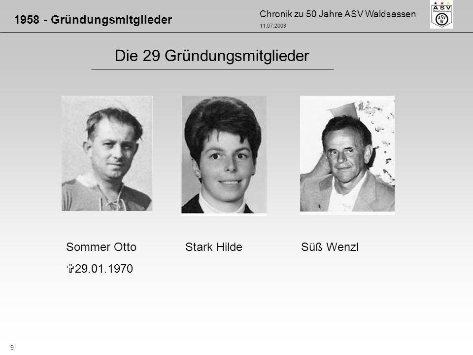 Chronik zu 50 Jahre ASV Waldsassen 11.07.2008 30 1987 – 1.