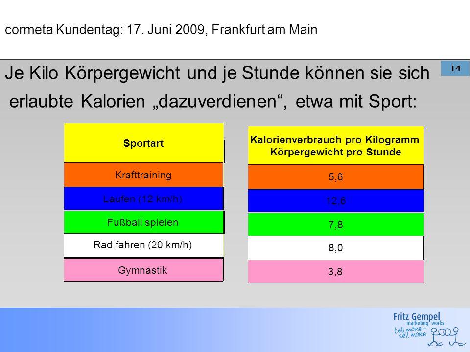 14 cormeta Kundentag: 17. Juni 2009, Frankfurt am Main Je Kilo Körpergewicht und je Stunde können sie sich erlaubte Kalorien dazuverdienen, etwa mit S