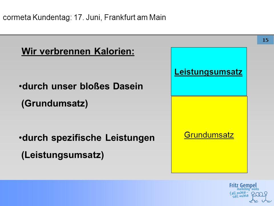 15 cormeta Kundentag: 17. Juni, Frankfurt am Main Wir verbrennen Kalorien: durch unser bloßes Dasein (Grundumsatz) durch spezifische Leistungen (Leist