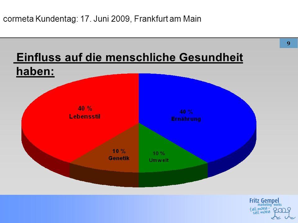 9 cormeta Kundentag: 17. Juni 2009, Frankfurt am Main Einfluss auf die menschliche Gesundheit haben: