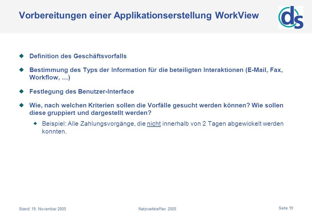 Stand: 19. November 2005Netzwerktreffen 2005 Seite 19 Vorbereitungen einer Applikationserstellung WorkView Definition des Geschäftsvorfalls Bestimmung