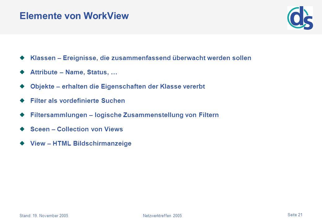 Stand: 19. November 2005Netzwerktreffen 2005 Seite 21 Elemente von WorkView Klassen – Ereignisse, die zusammenfassend überwacht werden sollen Attribut