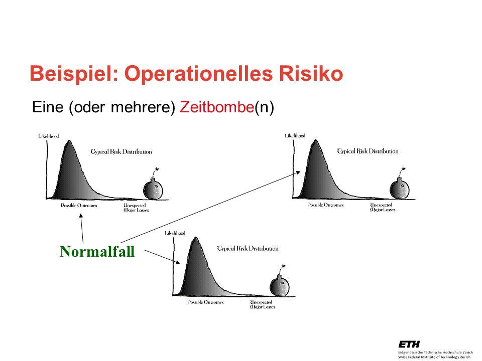 26. April 2005 Prof. Paul Embrechts / D-MATH / embrechts@math.ethz.ch 23 Beispiel: Operationelles Risiko Eine (oder mehrere) Zeitbombe(n) Normalfall