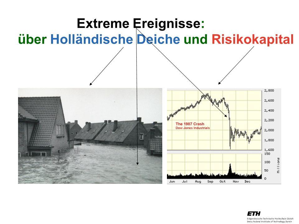 26. April 2005 Prof. Paul Embrechts / D-MATH / embrechts@math.ethz.ch 3 Extreme Ereignisse: über Holländische Deiche und Risikokapital