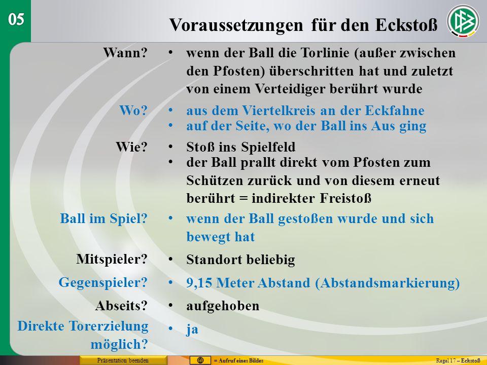 Voraussetzungen für den Eckstoß Wann? Wo? Wie? Ball im Spiel? Mitspieler? Abseits? Direkte Torerzielung möglich? wenn der Ball die Torlinie (außer zwi