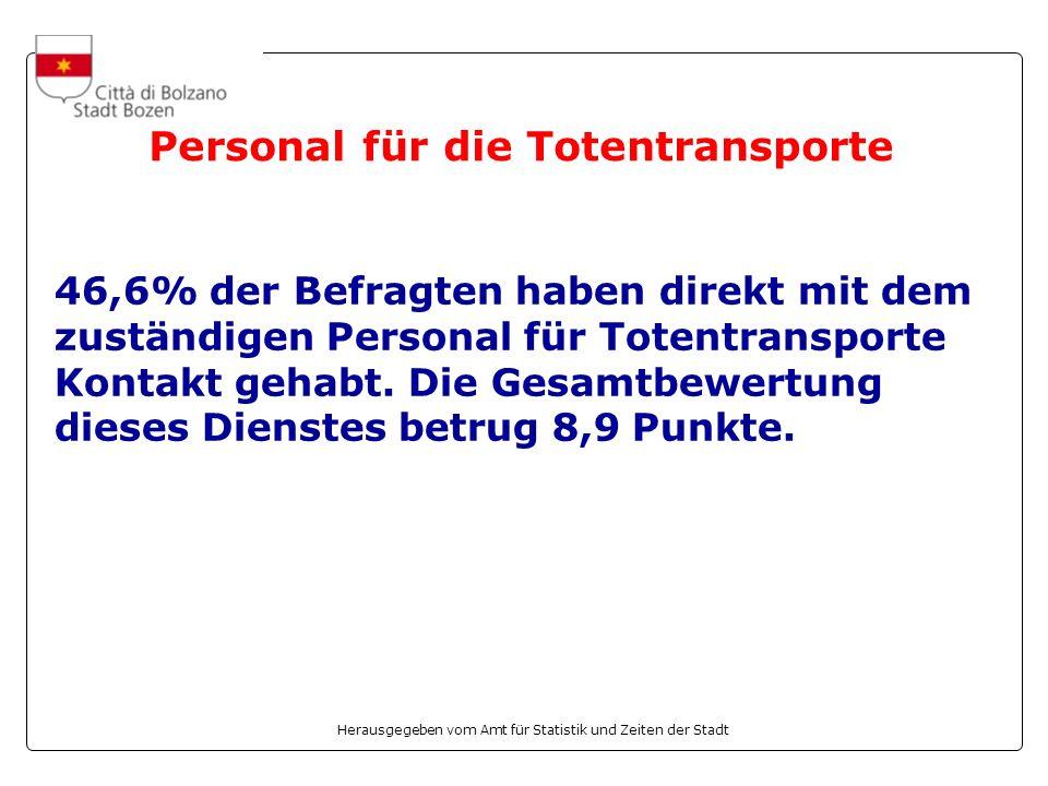 Herausgegeben vom Amt für Statistik und Zeiten der Stadt Personal für die Totentransporte 46,6% der Befragten haben direkt mit dem zuständigen Personal für Totentransporte Kontakt gehabt.