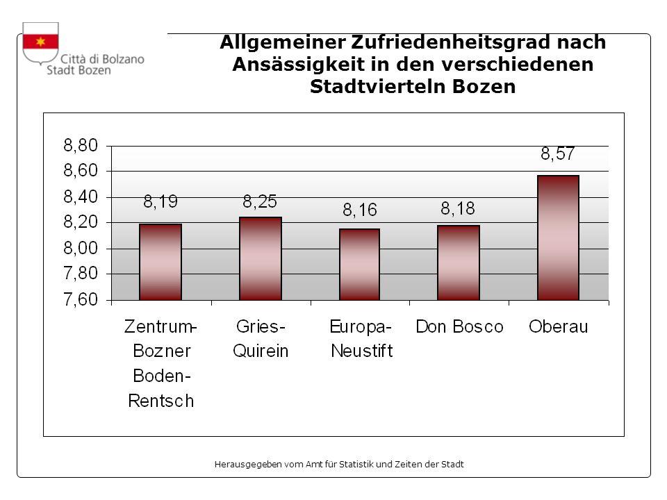 Herausgegeben vom Amt für Statistik und Zeiten der Stadt Allgemeiner Zufriedenheitsgrad nach Ansässigkeit in den verschiedenen Stadtvierteln Bozen