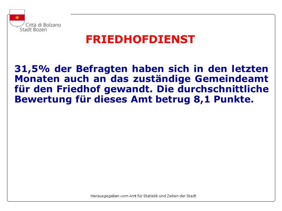 Herausgegeben vom Amt für Statistik und Zeiten der Stadt FRIEDHOFDIENST 31,5% der Befragten haben sich in den letzten Monaten auch an das zuständige Gemeindeamt für den Friedhof gewandt.