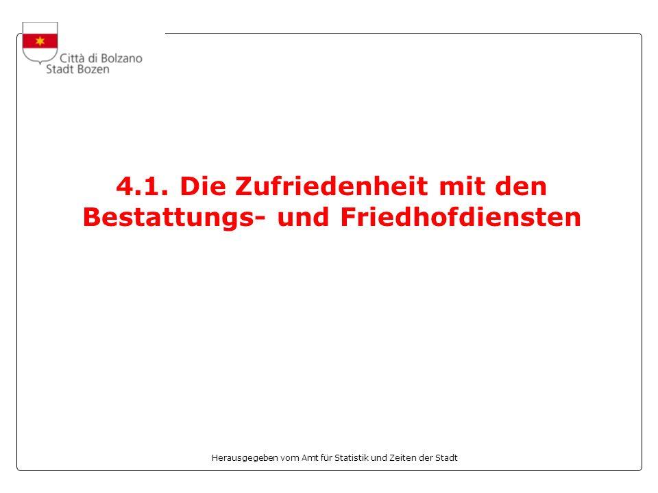 Herausgegeben vom Amt für Statistik und Zeiten der Stadt 4.1.