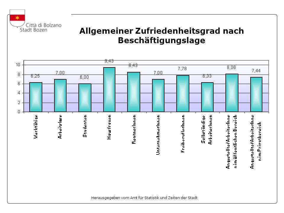 Herausgegeben vom Amt für Statistik und Zeiten der Stadt Allgemeiner Zufriedenheitsgrad nach Beschäftigungslage