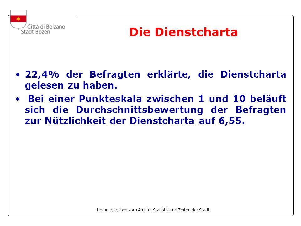 Herausgegeben vom Amt für Statistik und Zeiten der Stadt Die Dienstcharta 22,4% der Befragten erklärte, die Dienstcharta gelesen zu haben. Bei einer P
