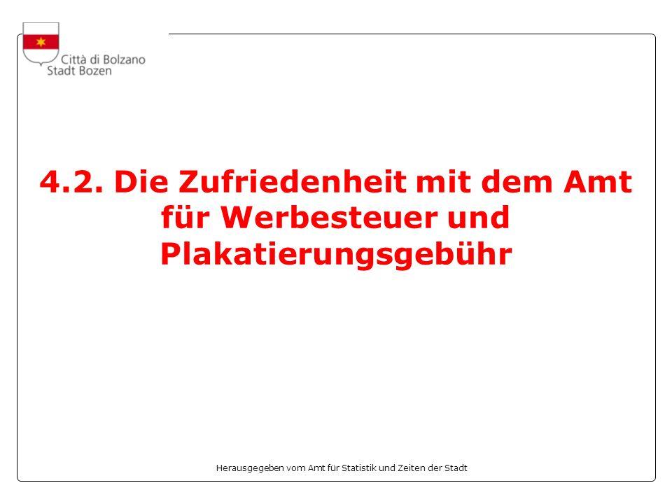 Herausgegeben vom Amt für Statistik und Zeiten der Stadt 4.2. Die Zufriedenheit mit dem Amt für Werbesteuer und Plakatierungsgebühr