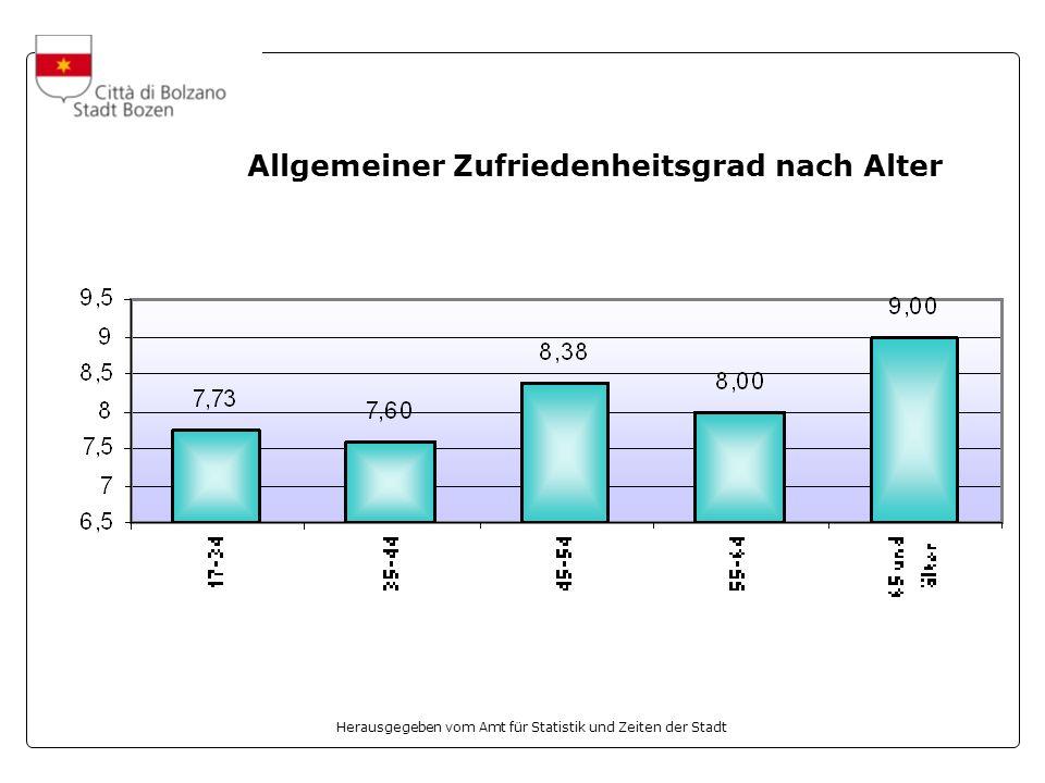Herausgegeben vom Amt für Statistik und Zeiten der Stadt Allgemeiner Zufriedenheitsgrad nach Alter