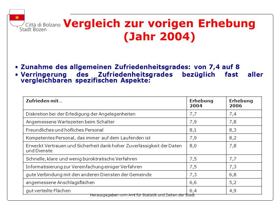 Herausgegeben vom Amt für Statistik und Zeiten der Stadt Vergleich zur vorigen Erhebung (Jahr 2004) Zunahme des allgemeinen Zufriedenheitsgrades: von