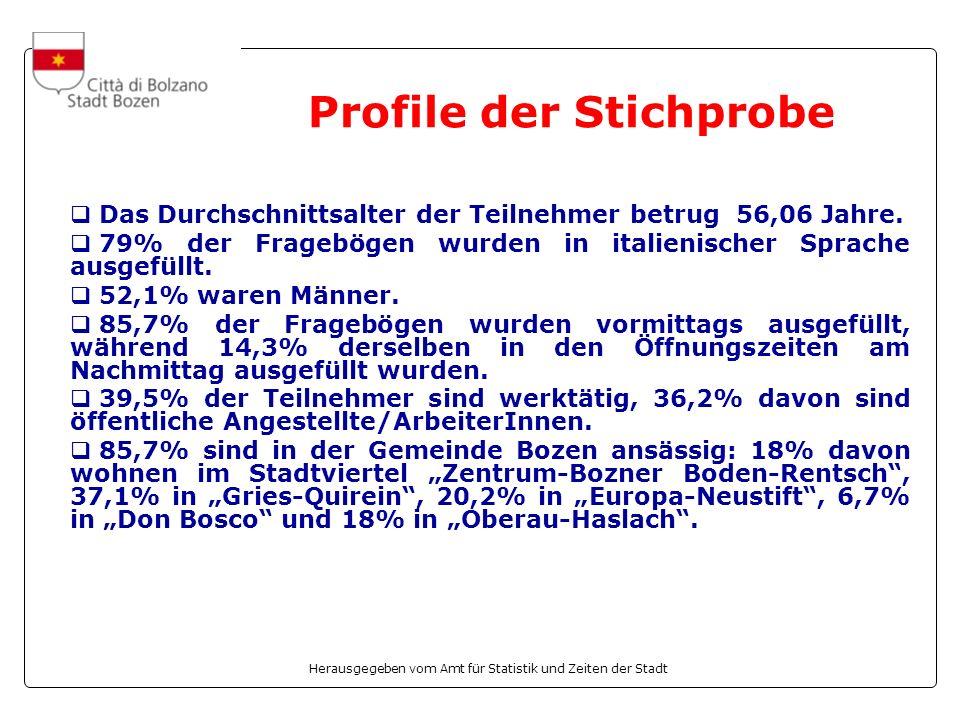 Herausgegeben vom Amt für Statistik und Zeiten der Stadt Die Dienstcharta 22,4% der Befragten erklärte, die Dienstcharta gelesen zu haben.