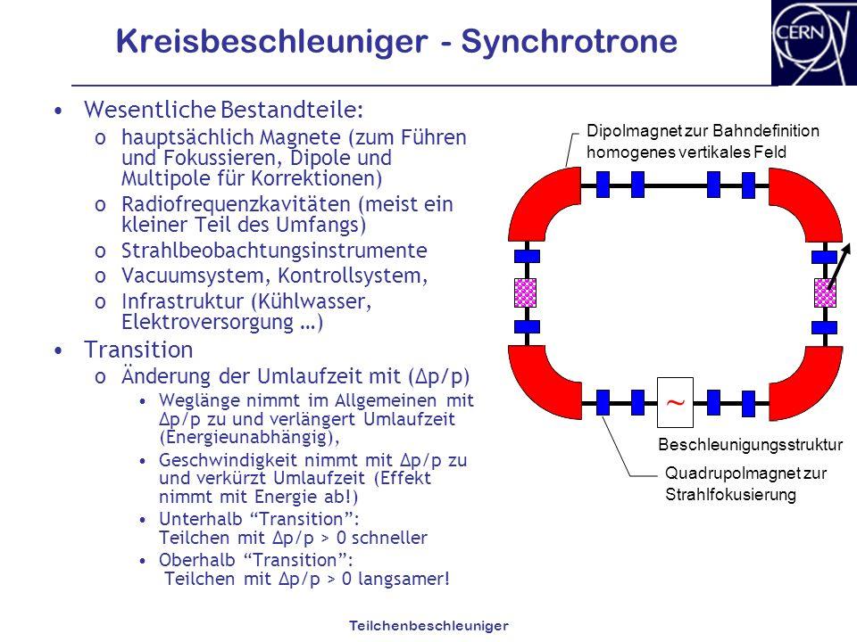 Teilchenbeschleuniger Kreisbeschleuniger - Synchrotrone Wesentliche Bestandteile: ohauptsächlich Magnete (zum Führen und Fokussieren, Dipole und Multi