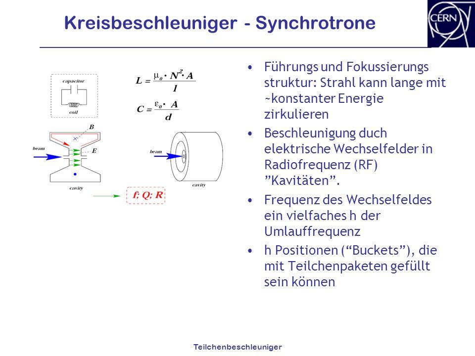 Teilchenbeschleuniger Kreisbeschleuniger - Synchrotrone Führungs und Fokussierungs struktur: Strahl kann lange mit ~konstanter Energie zirkulieren Bes