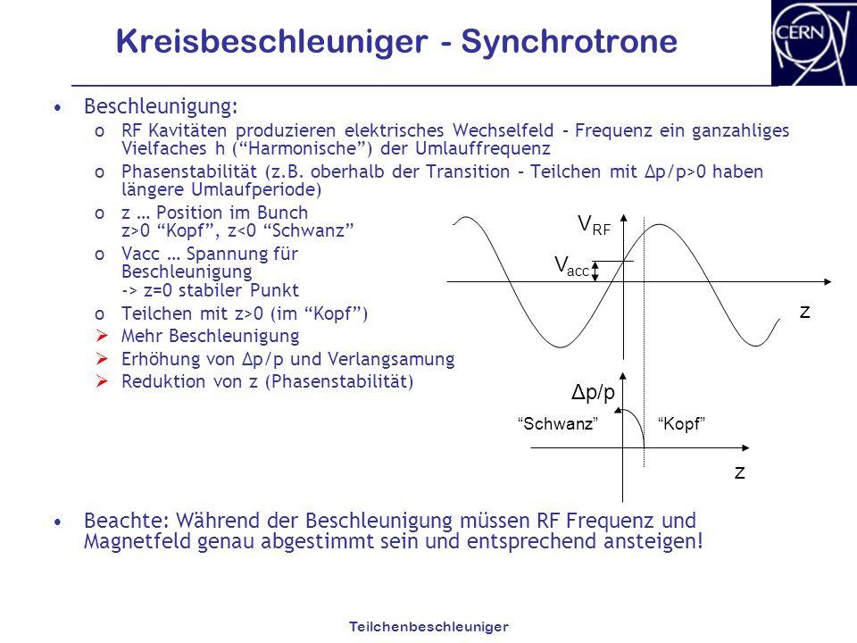 Teilchenbeschleuniger Kreisbeschleuniger - Synchrotrone Beschleunigung: oRF Kavitäten produzieren elektrisches Wechselfeld – Frequenz ein ganzahliges