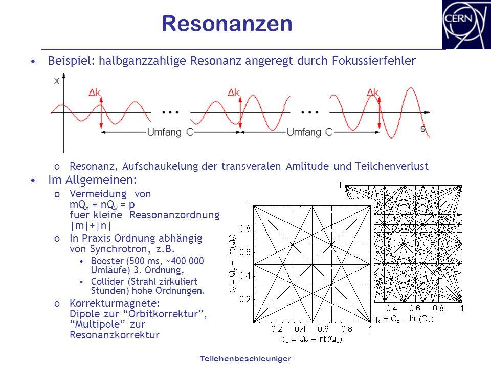 Teilchenbeschleuniger Resonanzen Beispiel: halbganzzahlige Resonanz angeregt durch Fokussierfehler oResonanz, Aufschaukelung der transveralen Amlitude