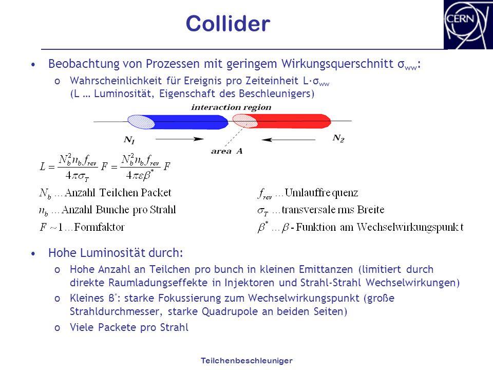Teilchenbeschleuniger Collider Beobachtung von Prozessen mit geringem Wirkungsquerschnitt σ ww : oWahrscheinlichkeit für Ereignis pro Zeiteinheit L·σ