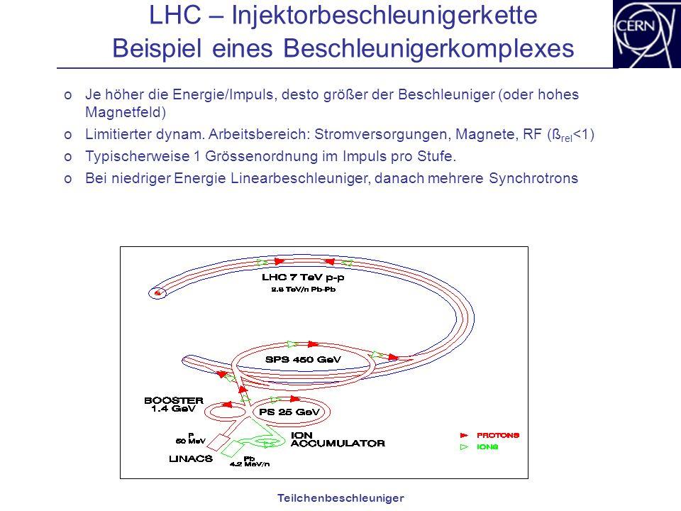 Teilchenbeschleuniger LHC – Injektorbeschleunigerkette Beispiel eines Beschleunigerkomplexes oJe höher die Energie/Impuls, desto größer der Beschleuni
