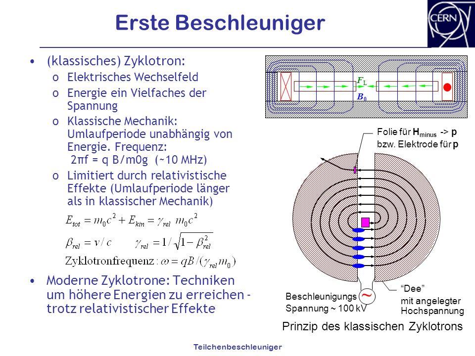 Teilchenbeschleuniger Erste Beschleuniger (klassisches) Zyklotron: oElektrisches Wechselfeld oEnergie ein Vielfaches der Spannung oKlassische Mechanik