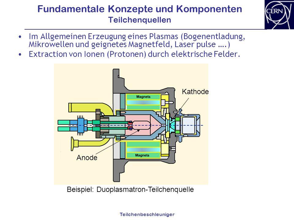 Teilchenbeschleuniger Fundamentale Konzepte und Komponenten Teilchenquellen Im Allgemeinen Erzeugung eines Plasmas (Bogenentladung, Mikrowellen und ge