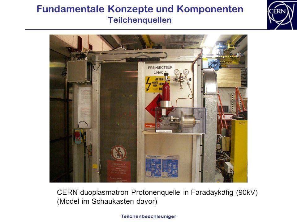 Teilchenbeschleuniger Fundamentale Konzepte und Komponenten Teilchenquellen CERN duoplasmatron Protonenquelle in Faradaykäfig (90kV) (Model im Schauka