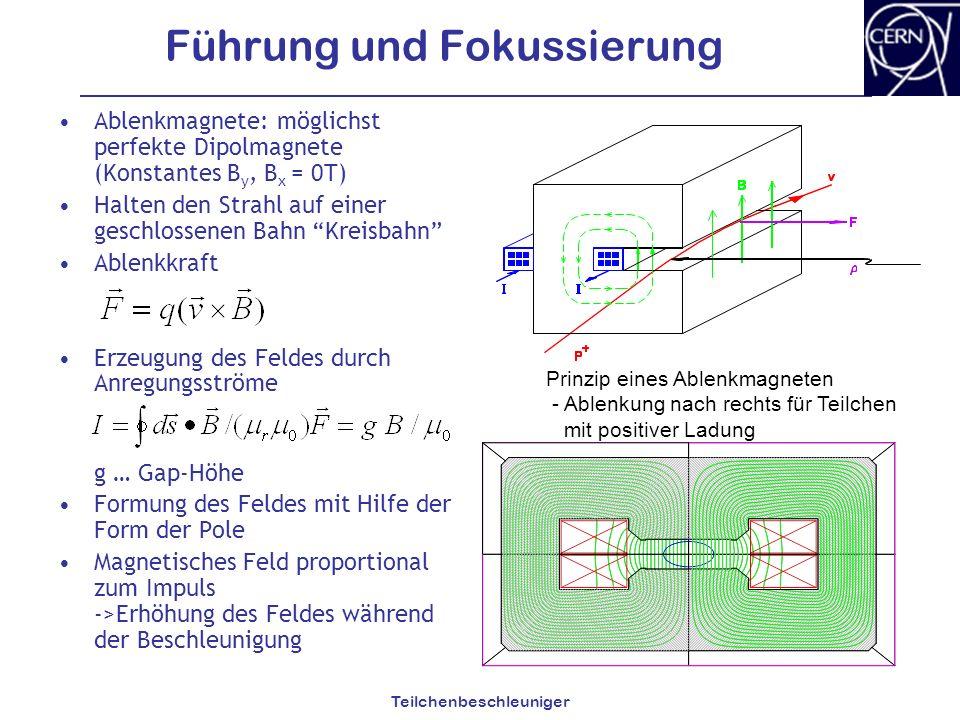 Teilchenbeschleuniger Führung und Fokussierung Ablenkmagnete: möglichst perfekte Dipolmagnete (Konstantes B y, B x = 0T) Halten den Strahl auf einer g