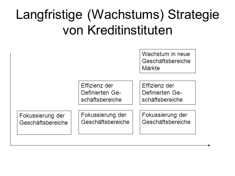 Langfristige (Wachstums) Strategie von Kreditinstituten Fokussierung der Geschäftsbereiche Fokussierung der Geschäftsbereiche Fokussierung der Geschäf
