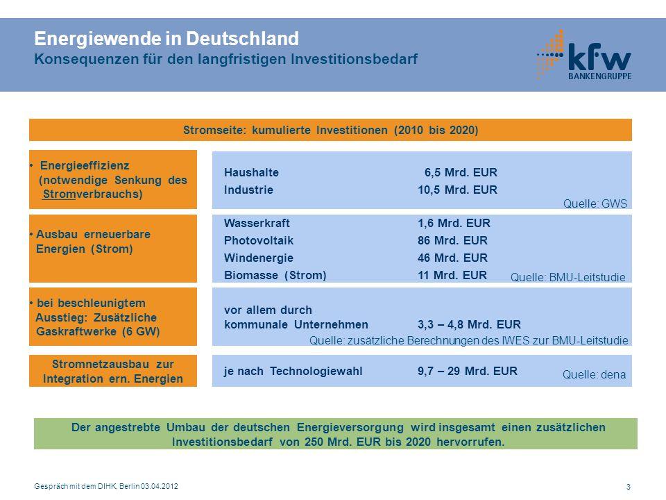Gespräch mit dem DIHK, Berlin 03.04.2012 3 Wasserkraft 1,6 Mrd.