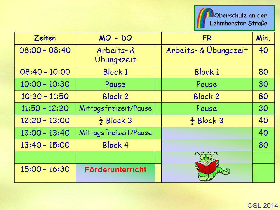 OSL 2014 Stundenplanraster ZeitenMO - DOFRMin.