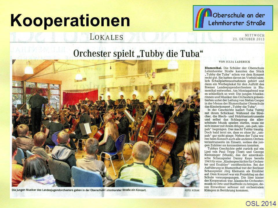 OSL 2014 Kooperationen
