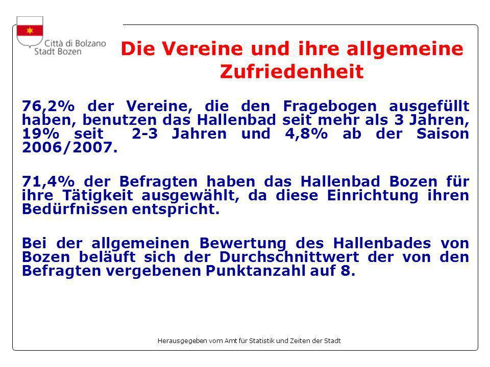 Herausgegeben vom Amt für Statistik und Zeiten der Stadt Die Vereine und ihre allgemeine Zufriedenheit 76,2% der Vereine, die den Fragebogen ausgefüllt haben, benutzen das Hallenbad seit mehr als 3 Jahren, 19% seit 2-3 Jahren und 4,8% ab der Saison 2006/2007.