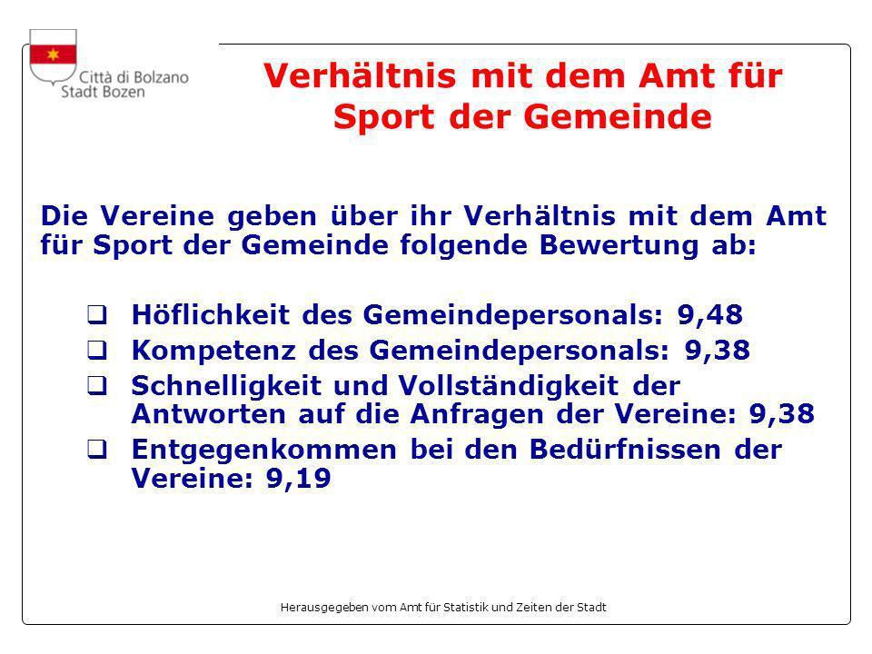 Herausgegeben vom Amt für Statistik und Zeiten der Stadt Verhältnis mit dem Amt für Sport der Gemeinde Die Vereine geben über ihr Verhältnis mit dem A