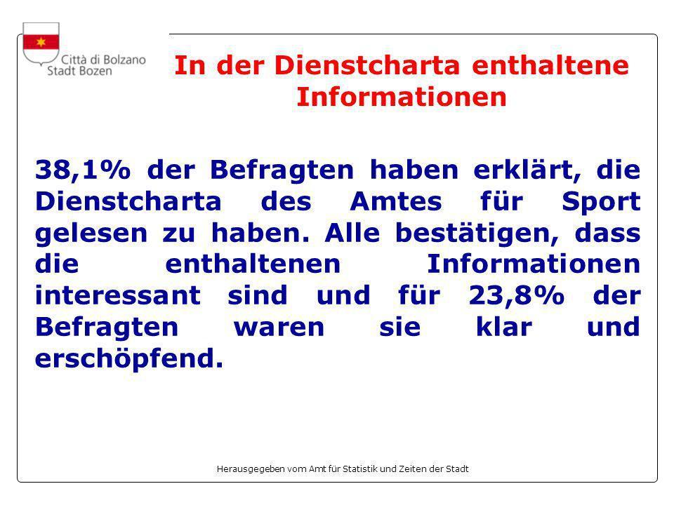 Herausgegeben vom Amt für Statistik und Zeiten der Stadt In der Dienstcharta enthaltene Informationen 38,1% der Befragten haben erklärt, die Dienstcha