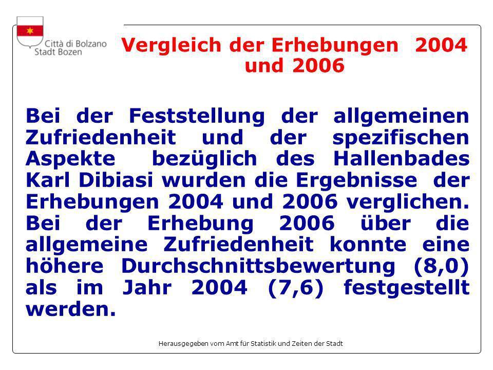 Herausgegeben vom Amt für Statistik und Zeiten der Stadt Vergleich der Erhebungen 2004 und 2006 Bei der Feststellung der allgemeinen Zufriedenheit und der spezifischen Aspekte bezüglich des Hallenbades Karl Dibiasi wurden die Ergebnisse der Erhebungen 2004 und 2006 verglichen.