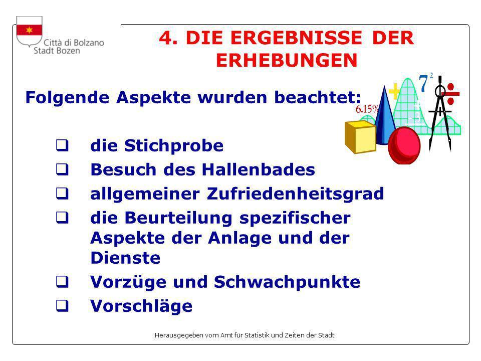 Herausgegeben vom Amt für Statistik und Zeiten der Stadt Vergleich zwischen den Erhebungen 2004 und 2006 (zweiter Teil)