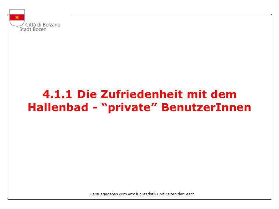 Herausgegeben vom Amt für Statistik und Zeiten der Stadt 4.1.1 Die Zufriedenheit mit dem Hallenbad - private BenutzerInnen