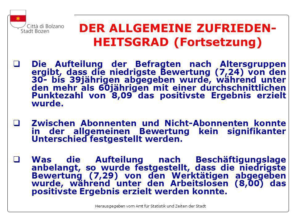 Herausgegeben vom Amt für Statistik und Zeiten der Stadt DER ALLGEMEINE ZUFRIEDEN- HEITSGRAD (Fortsetzung) Die Aufteilung der Befragten nach Altersgru