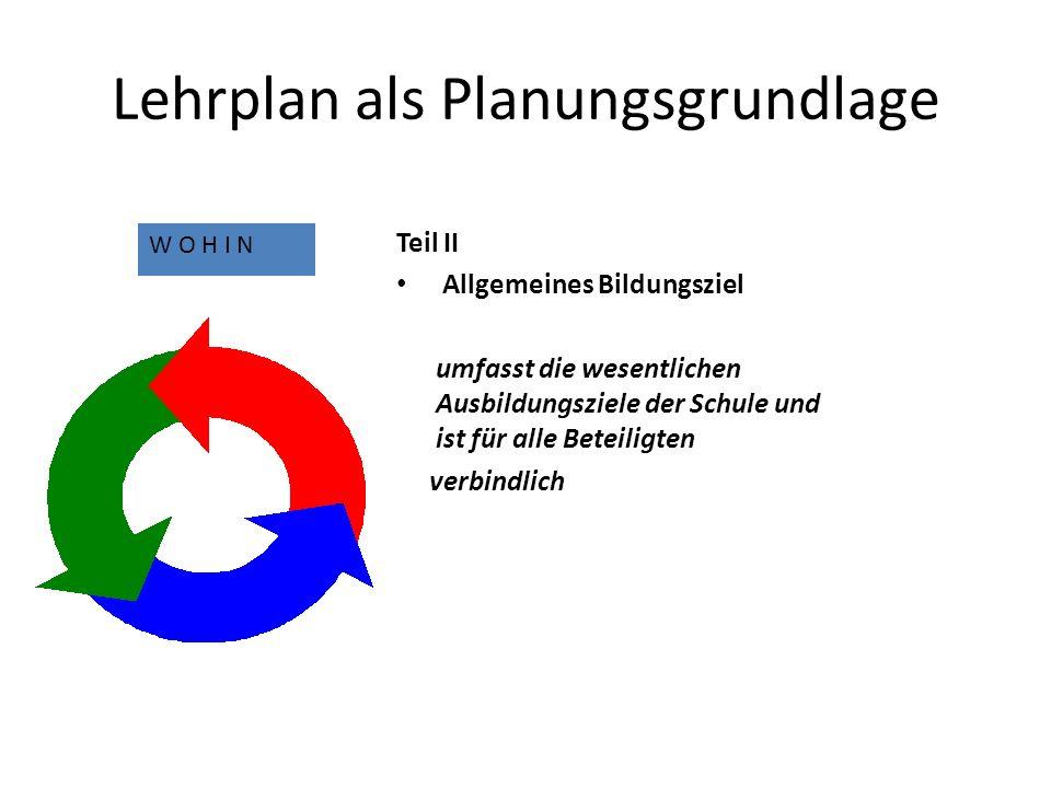 Lehrplan als Planungsgrundlage Teil II Allgemeines Bildungsziel umfasst die wesentlichen Ausbildungsziele der Schule und ist für alle Beteiligten verbindlich W O H I N