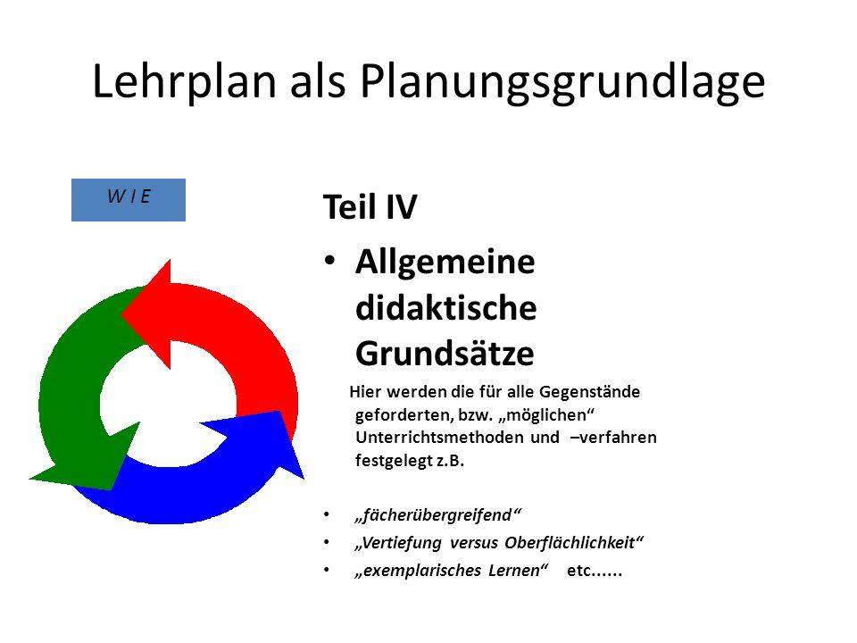 Lehrplan als Planungsgrundlage Teil IV Allgemeine didaktische Grundsätze Hier werden die für alle Gegenstände geforderten, bzw.