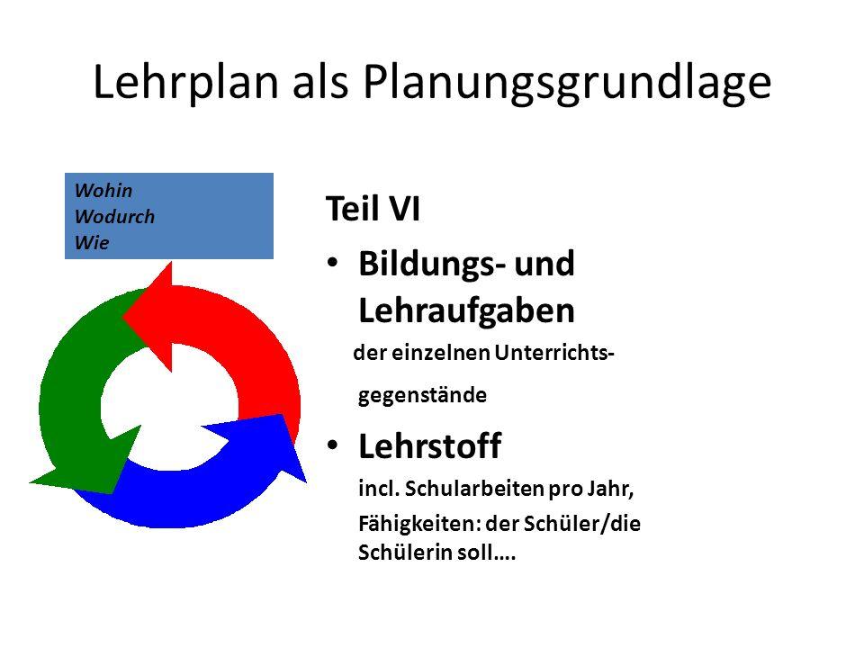 Lehrplan als Planungsgrundlage Teil VI Bildungs- und Lehraufgaben der einzelnen Unterrichts- gegenstände Lehrstoff incl.