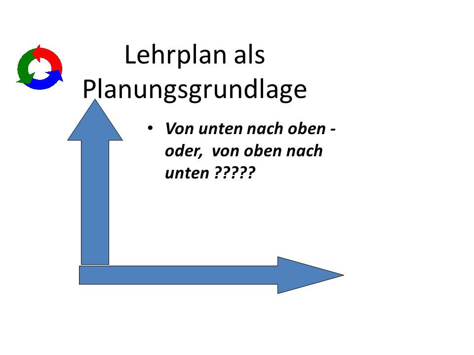 Lehrplan als Planungsgrundlage Von unten nach oben - oder, von oben nach unten ?????