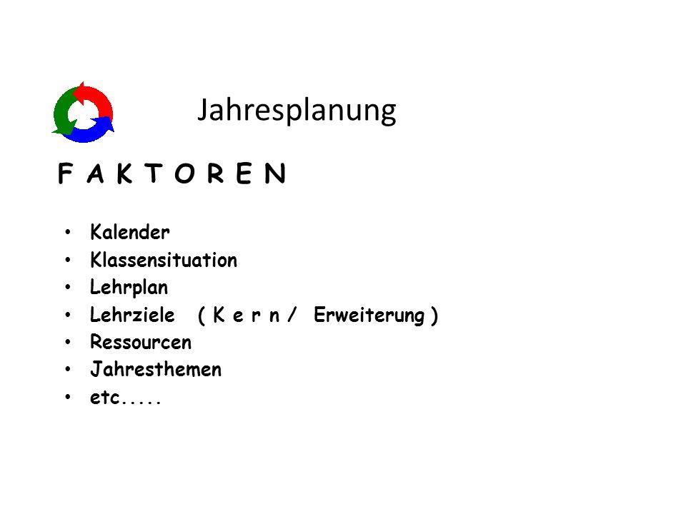 Jahresplanung Kalender Klassensituation Lehrplan Lehrziele ( K e r n / Erweiterung ) Ressourcen Jahresthemen etc.....